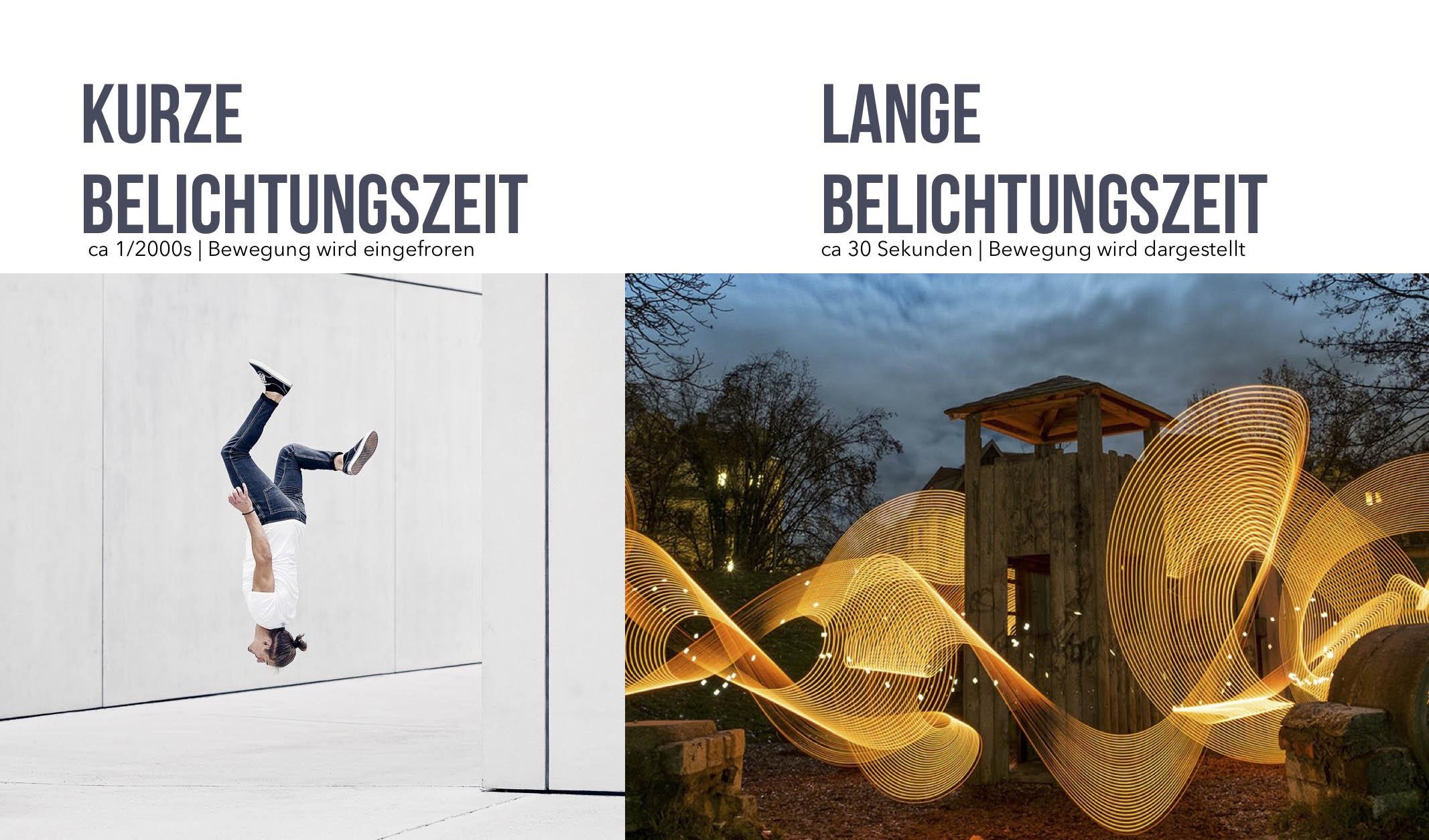ebook Grundlagen der Fotografie: Belichtungszeiten